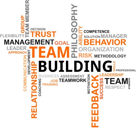 team leader: A word cloud of team building related items