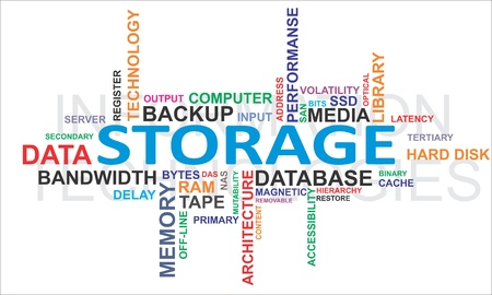 optical disk: A word cloud of storage related items
