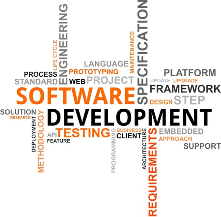 software development: A word cloud of software development related items