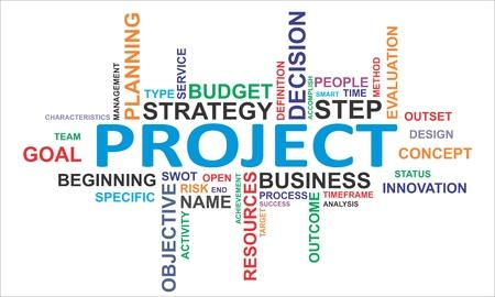 Eine Wortwolke von projektbezogenen Artikel Vektorgrafik