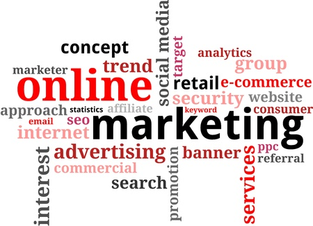 A word cloud of online marketing related items