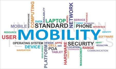 A word cloud of mobility related items Vector