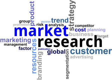 market research: A word cloud of market research related items