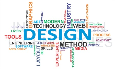 A word cloud of design related items