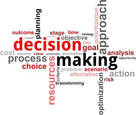 Una nube parola del processo decisionale elementi correlati Vettoriali