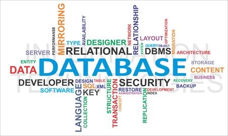 Een woord wolk van database-gerelateerde items