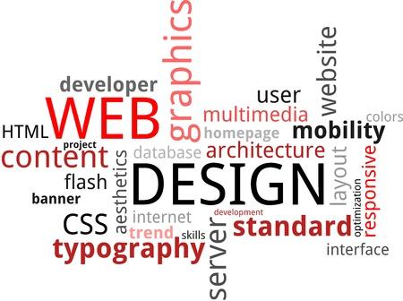Eine Wortwolke des Webdesigns zugehörige Artikel