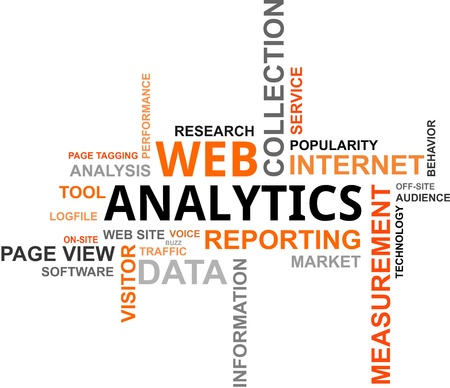 A word cloud of web analytics related items