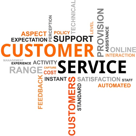 A word cloud of customer service related items
