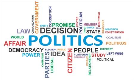 politics: A word cloud of politics related items