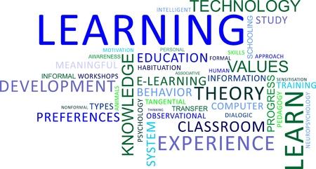 A word cloud of learning related items