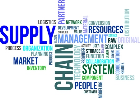A word cloud of supply chain related items Vector