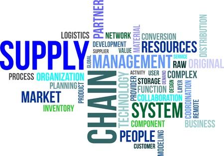 Eine Wortwolke des Supply Chain zugehörige Artikel