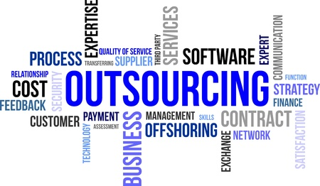 A word cloud of outsourcing related items