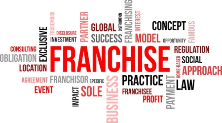 A word cloud of franchise related items