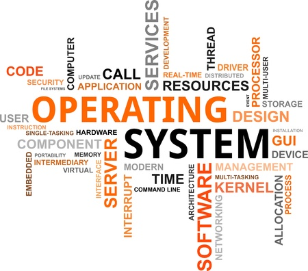 word processor: A word cloud of operating system related items