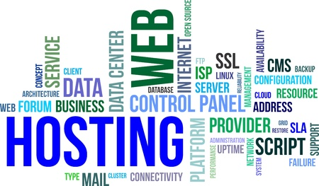 A word cloud of web hosting related items