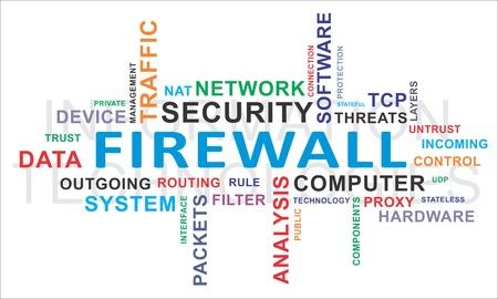 Een woordwolk van firewall gerelateerde items Stockfoto - 19666244