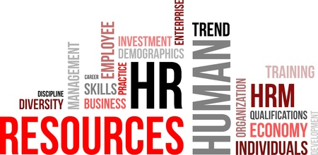 A word cloud of human resources related items