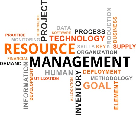 A word cloud of resource management related items Illustration