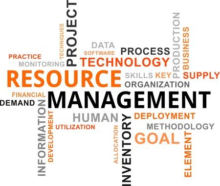 isteme: Kaynak yönetimi ilgili öğeleri bir kelime bulutu