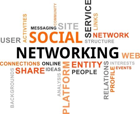 social networking: Una nuvola di parole di elementi di social networking correlati
