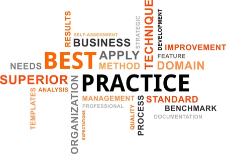 A word cloud of best practice related items