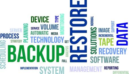 monitoreo: Una nube de palabras de copia de seguridad de restaurar los elementos relacionados Vectores
