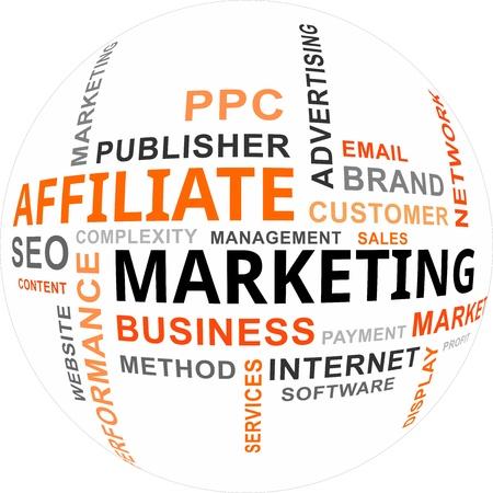 Ein Wort-Wolke von Affiliate-Marketing verwandten Artikel Standard-Bild - 20331376