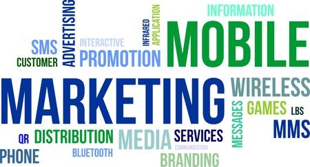 short message service: word cloud - mobile marketing