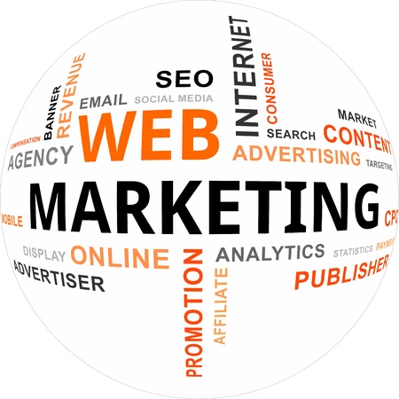 e data: A word cloud of web marketing related items
