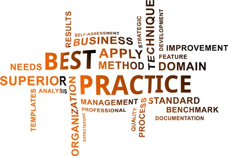 professional practice: A word cloud of best practice related items