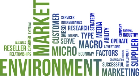 A word cloud of market environment related items Stock Vector - 20883195
