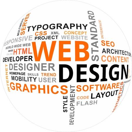 Eine Wortwolke des Webdesigns zugeh?rige Artikel