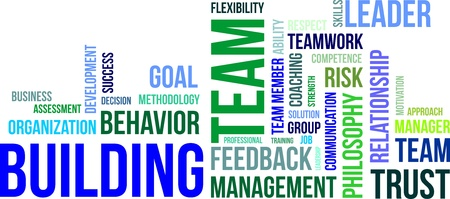 role: A word cloud of team building related items