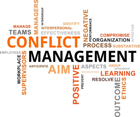 A word cloud of conflict management related items Illustration