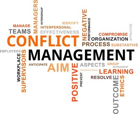 Eine Wortwolke des Konfliktmanagements verwandten Artikel Standard-Bild - 21933644