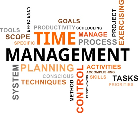 A word cloud of time management related items