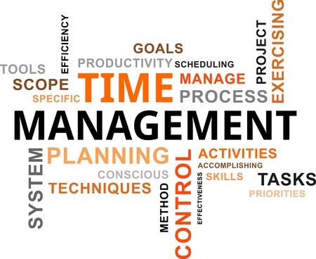 gestion del tiempo: Una nube de palabras de tiempo de los elementos relacionados con la gestión