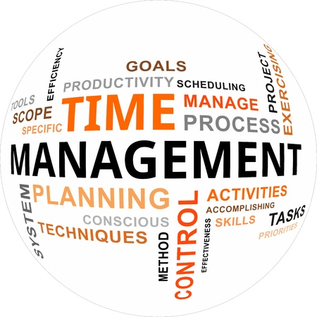 scheduling system: A word cloud of time management related items