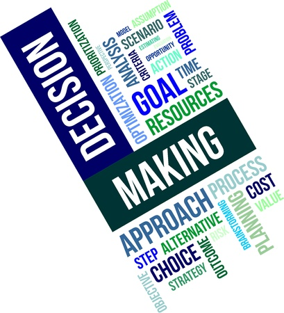 decision making: A word cloud of decision making related items