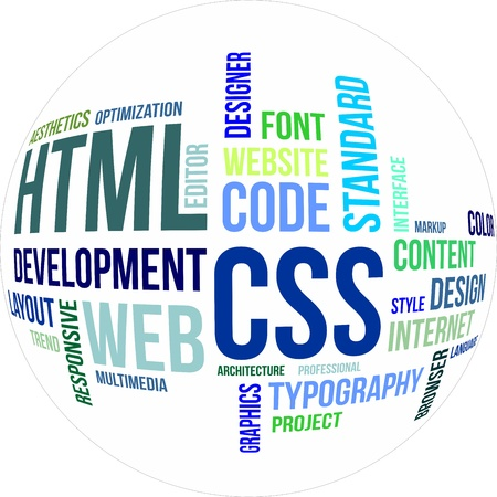 xhtml: A word cloud of html and css related items