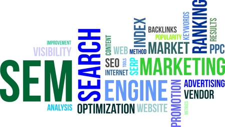 A word cloud of search engine marketing related items