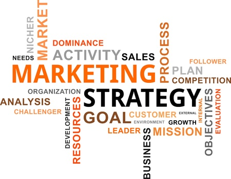 A word cloud of marketing strategy related items