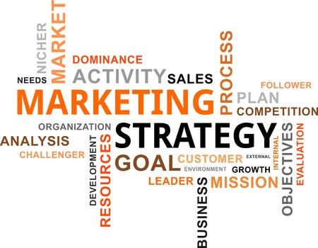 actividad: Una nube de palabras de la comercialización de artículos relacionados con la estrategia
