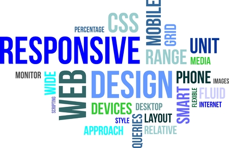 A word cloud of responsive web design related items