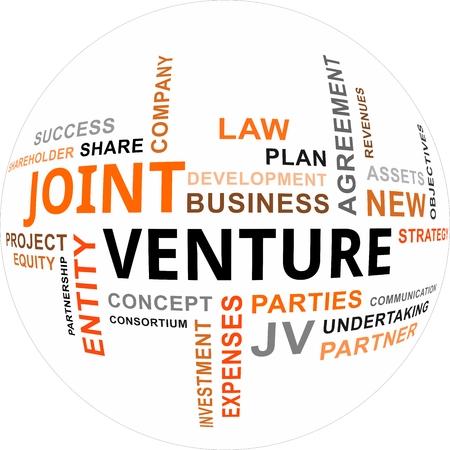 Ein Wort-Wolke von Joint Venture zugehörige Artikel Standard-Bild - 23042108