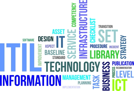 A word cloud of information technology infrastructure library related items