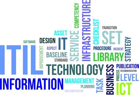 procedure: Una parola nube di elementi correlati Infrastructure Library tecnologia dell'informazione Vettoriali