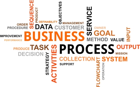 A word cloud of business process related items Stock Vector - 23042119